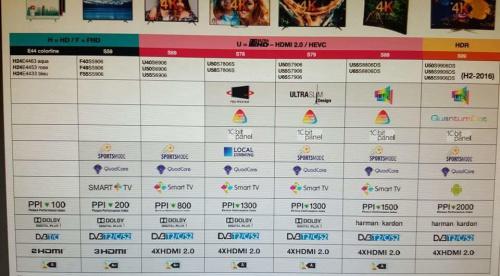 Telewizor do 3k, dwa modele